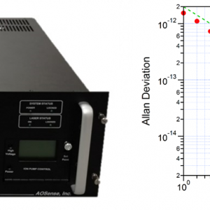 Cold-Atom Frequency Standard